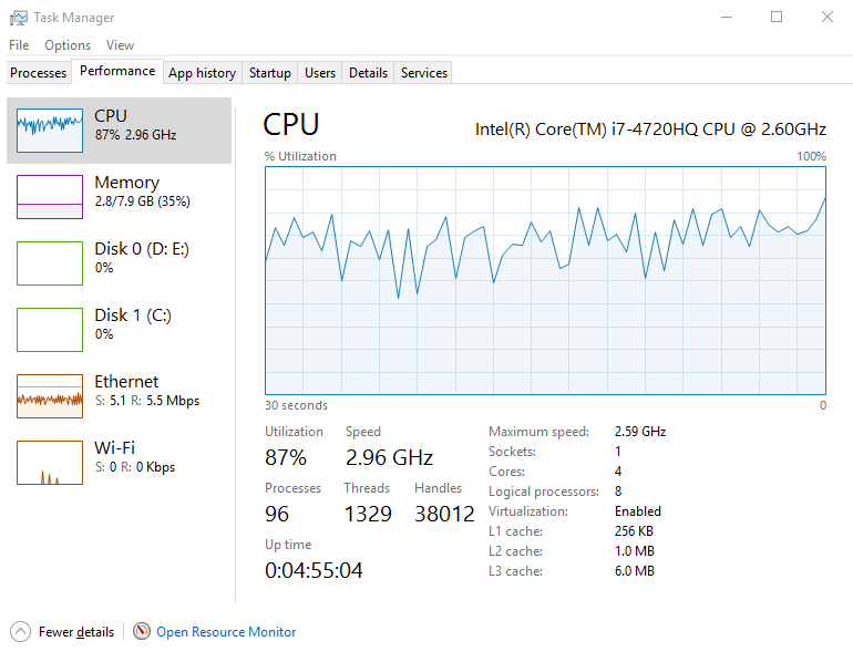 CPU performance without Intel QSV video encoding acceleration option shows 87% utilization.